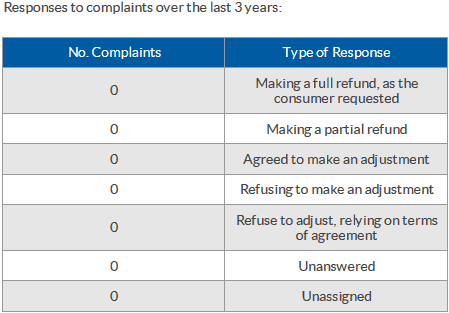 broad financial bca complaints